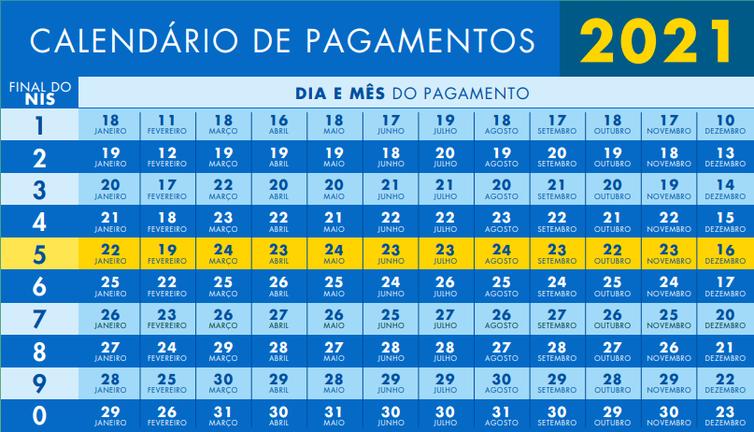 Imagem: calendario de pagamento bolsa familia 2021 Governo divulga calendário de pagamentos do Bolsa Família em 2021