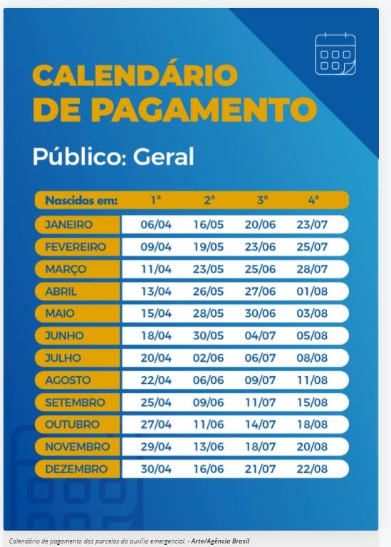 Imagem: CALENDARIOOO Caixa paga hoje auxílio emergencial a nascidos em março