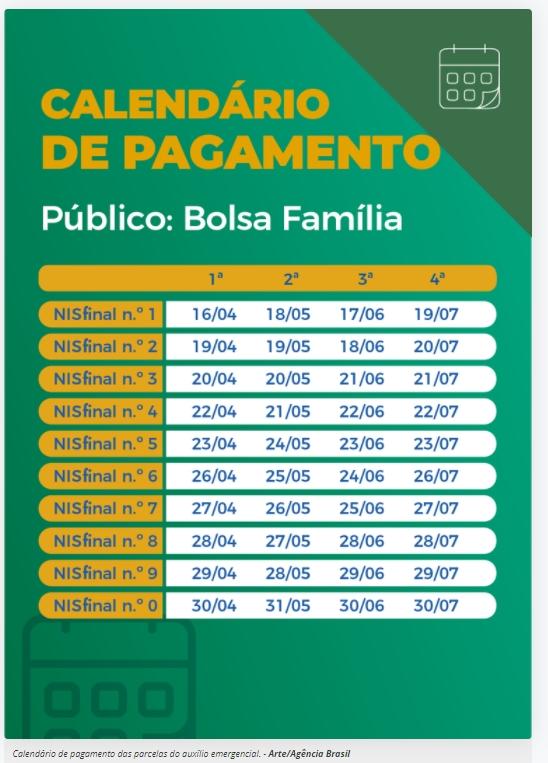 Imagem: CALERIOOOOO Caixa paga hoje auxílio emergencial a nascidos em março