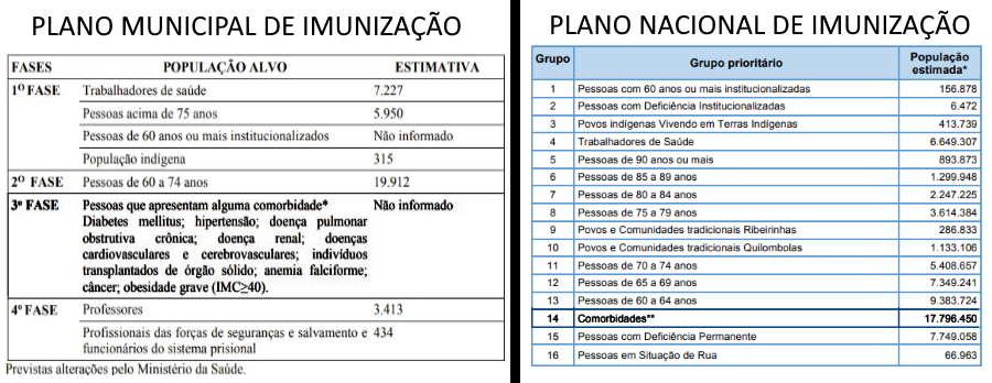 Imagem: PLANOIMUNIZACAO FAIXAS Vacinação será retomada na terça em Rondonópolis, público alvo não foi definido