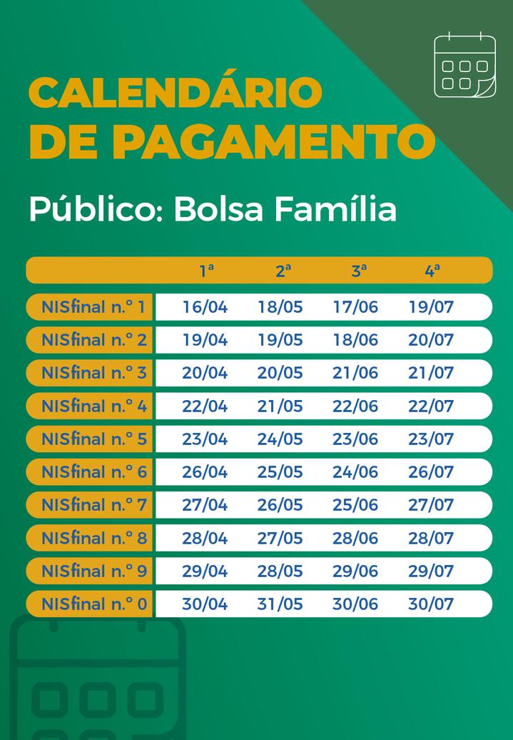 Imagem: calendario auxilio parcelas consolidado bolsa familiamaio Caixa paga auxílio emergencial a nascidos em maio