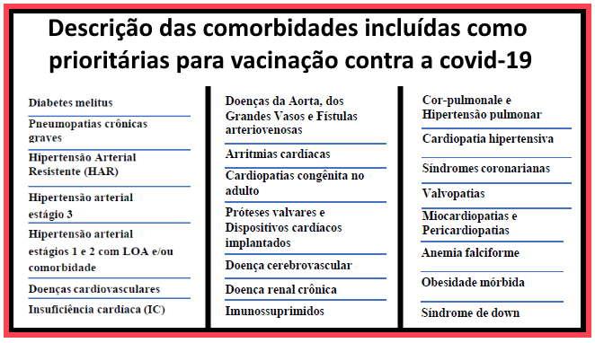 Imagem: quadro comorbiades Veja como será a nova fase da vacinação contra a Covid em Rondonópolis