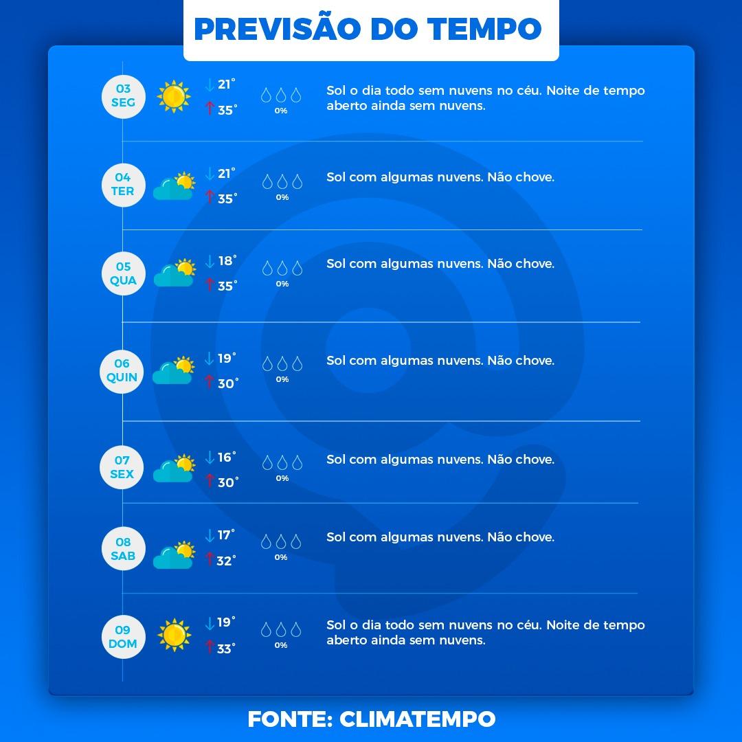 Imagem: WhatsApp Image 2021 05 03 at 16.02.27 Frente fria deve chegar em Rondonópolis na sexta-feira