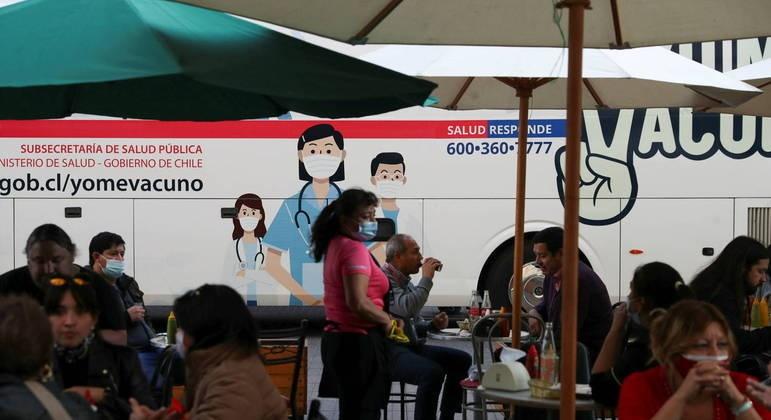 Imagem: Covid no Chile Chile tem 2º maior número de novos casos de Covid - 19