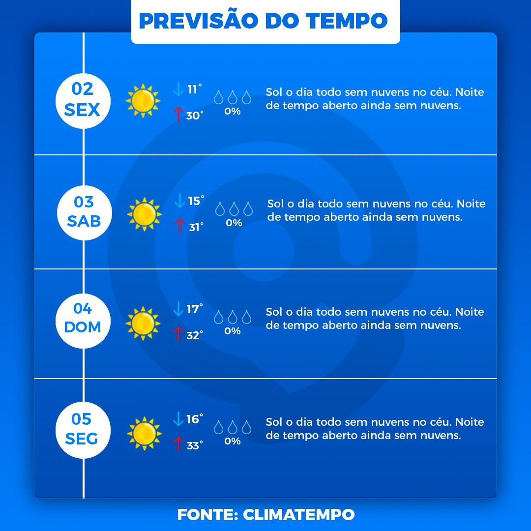 Imagem: WhatsApp Image 2021 07 01 at 16.15.36 Madrugadas começam a ficar mais quentes a partir desta sexta (02)
