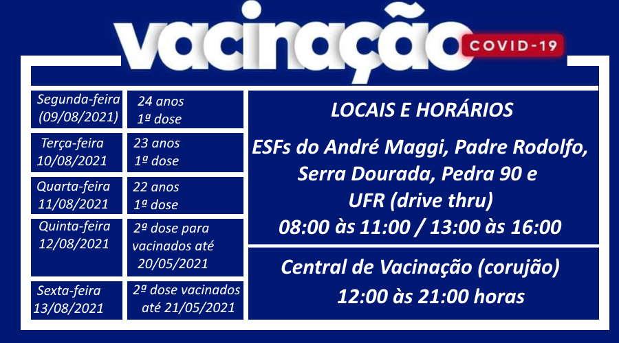 Imagem: vacinacao seman09 08 1 Vacinação por faixa etária será retomada na semana que vem em Rondonópolis